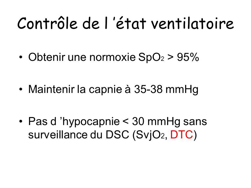 Contrôle de l 'état ventilatoire
