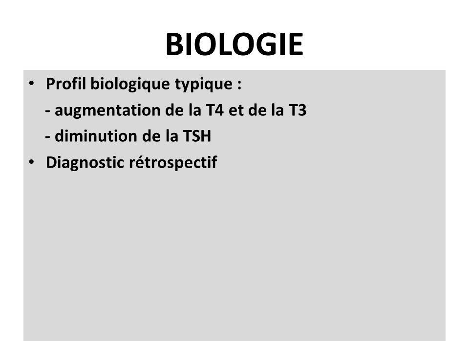 BIOLOGIE Profil biologique typique :