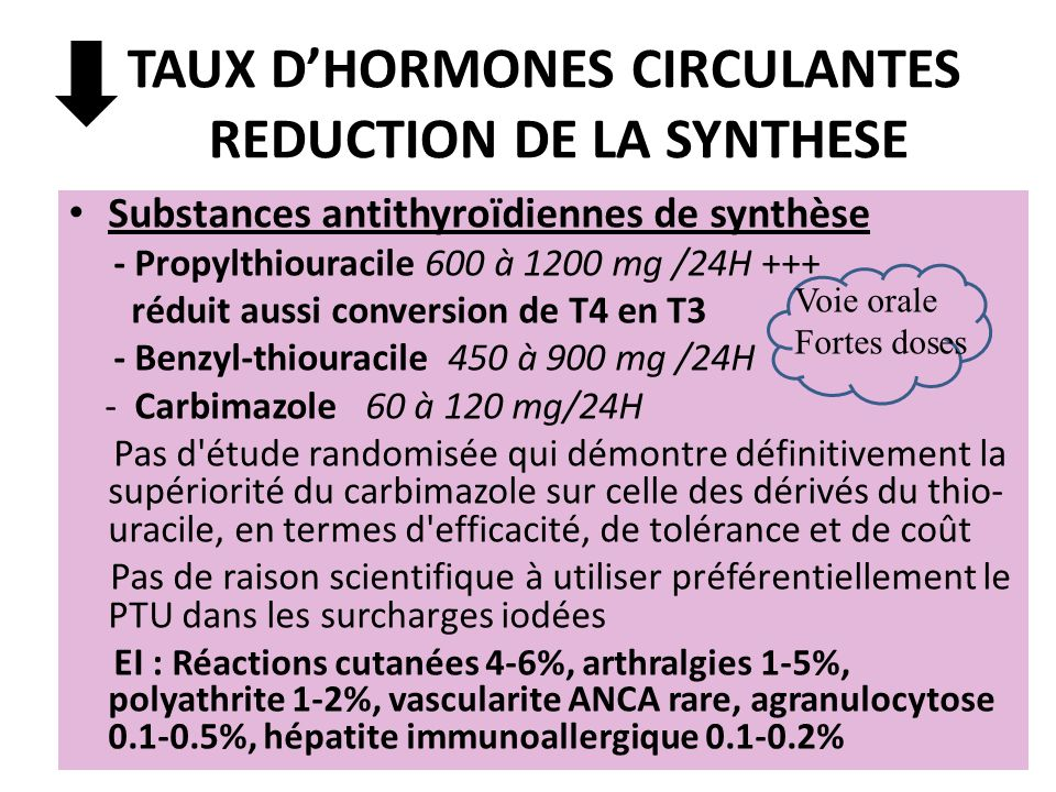 TAUX D'HORMONES CIRCULANTES REDUCTION DE LA SYNTHESE