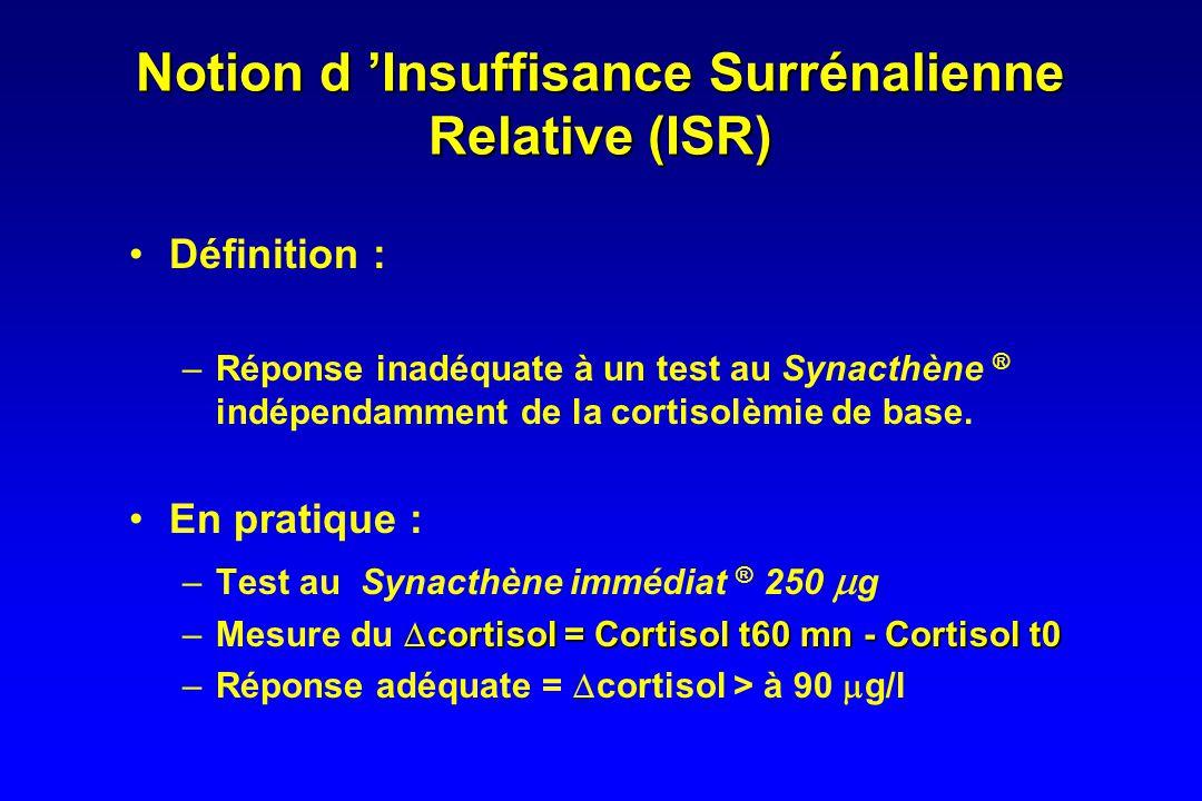 Notion d 'Insuffisance Surrénalienne Relative (ISR)