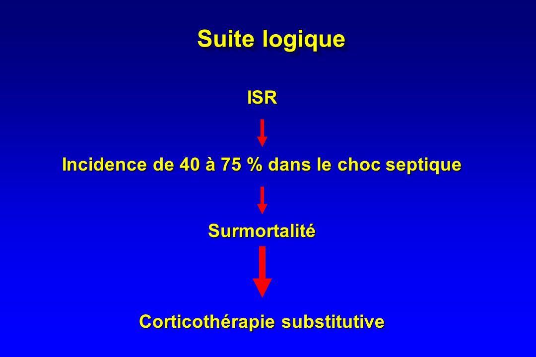 Suite logique ISR Incidence de 40 à 75 % dans le choc septique