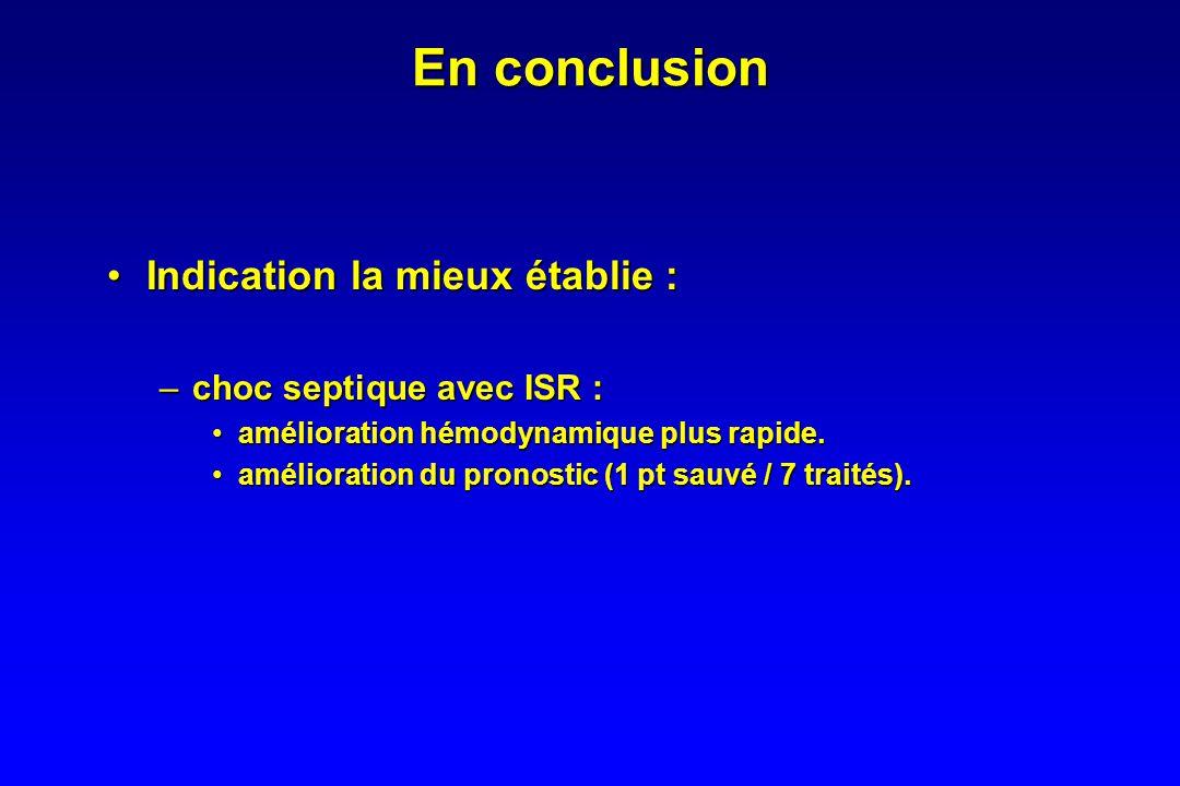 En conclusion Indication la mieux établie : choc septique avec ISR :