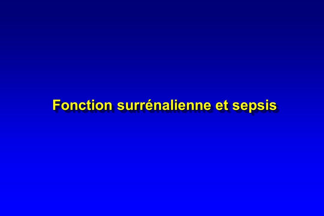 Fonction surrénalienne et sepsis