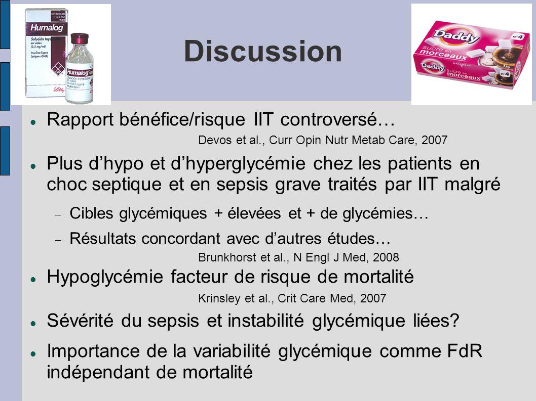 Discussion Rapport bénéfice/risque IIT controversé…
