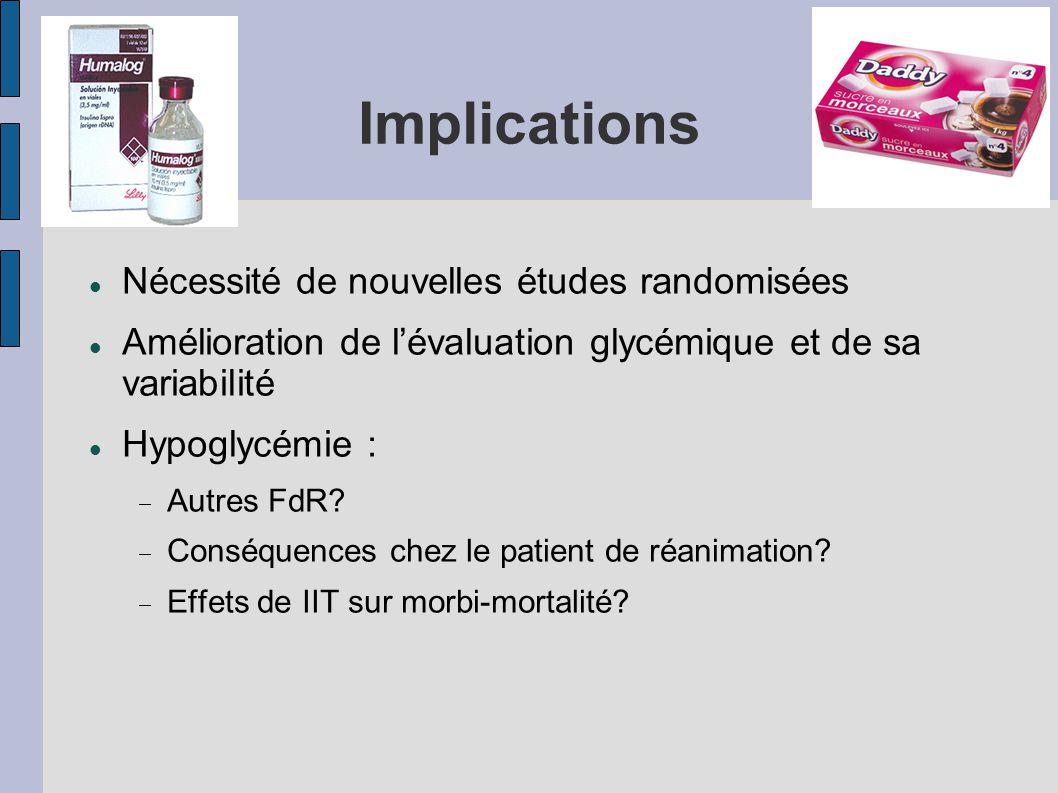 Implications Nécessité de nouvelles études randomisées