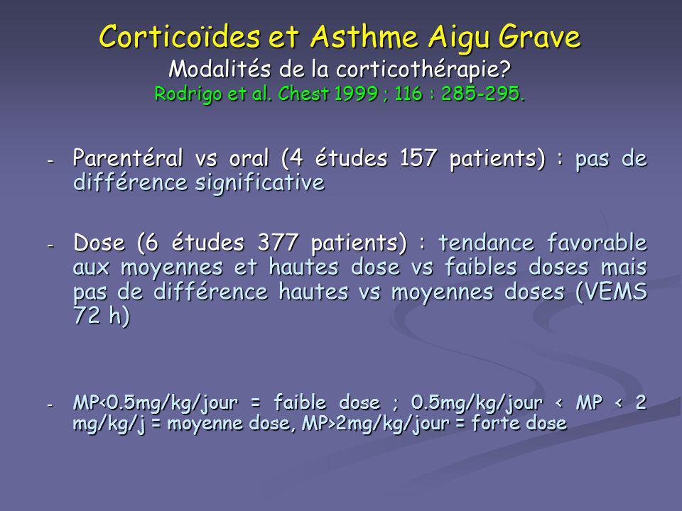 Corticoïdes et Asthme Aigu Grave Modalités de la corticothérapie