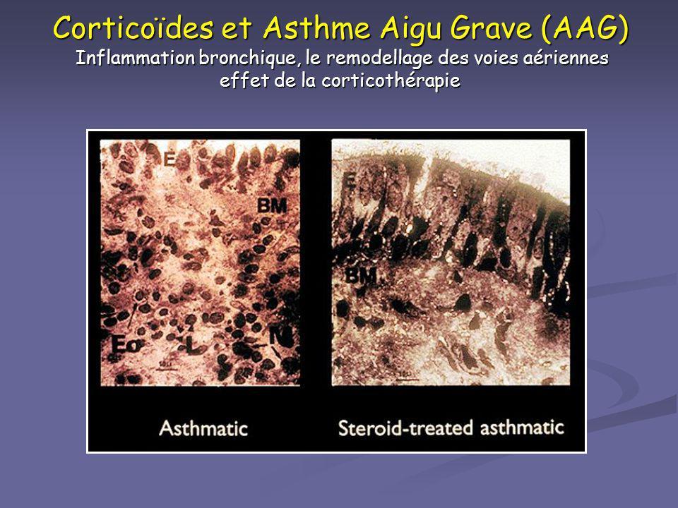 Corticoïdes et Asthme Aigu Grave (AAG) Inflammation bronchique, le remodellage des voies aériennes effet de la corticothérapie