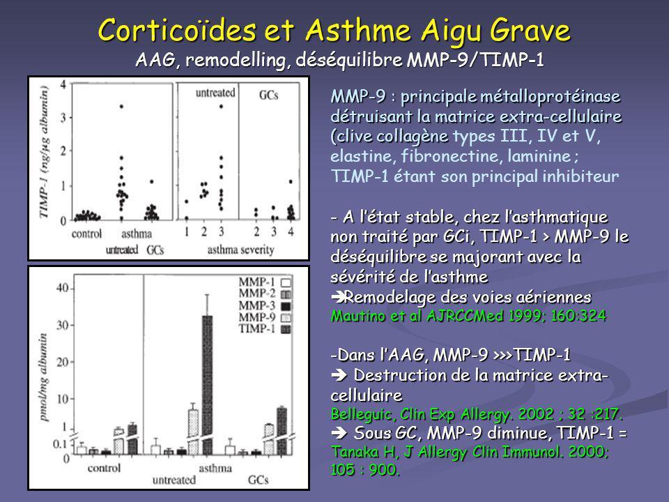 Corticoïdes et Asthme Aigu Grave AAG, remodelling, déséquilibre MMP-9/TIMP-1