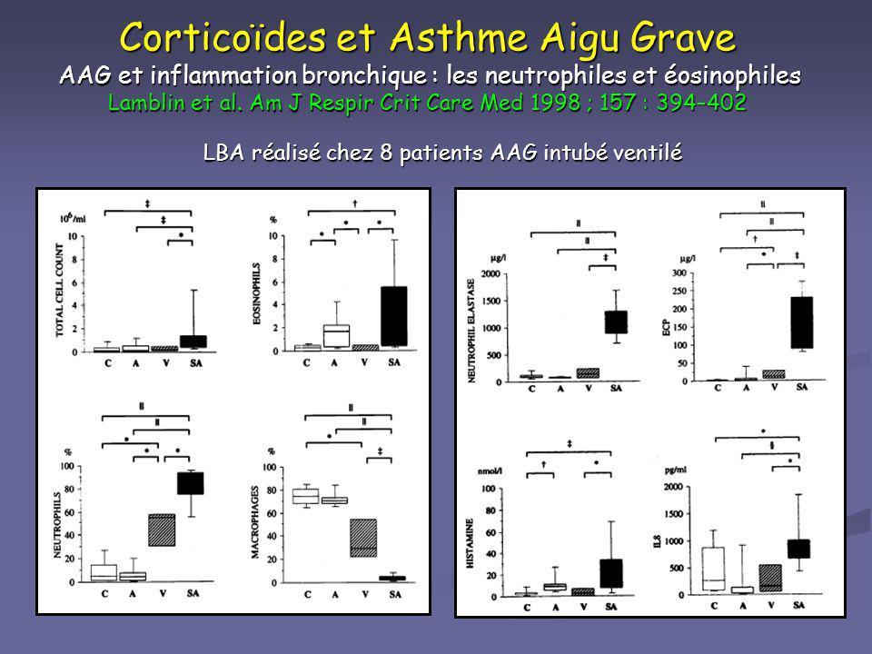 Corticoïdes et Asthme Aigu Grave AAG et inflammation bronchique : les neutrophiles et éosinophiles Lamblin et al. Am J Respir Crit Care Med 1998 ; 157 : 394–402