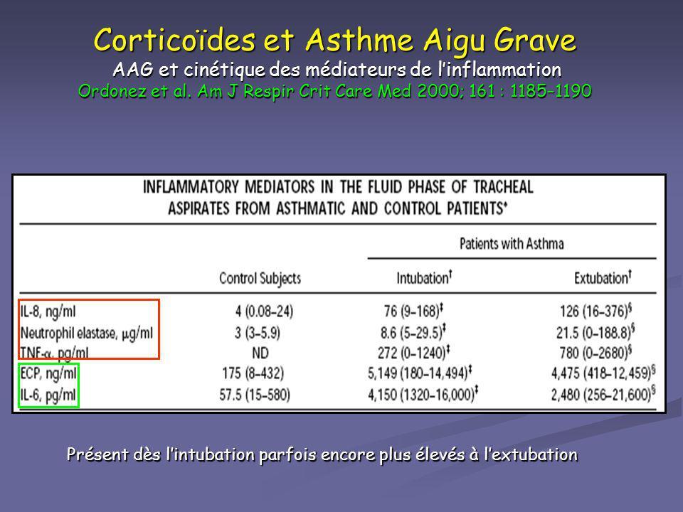 Corticoïdes et Asthme Aigu Grave AAG et cinétique des médiateurs de l'inflammation Ordonez et al. Am J Respir Crit Care Med 2000; 161 : 1185–1190