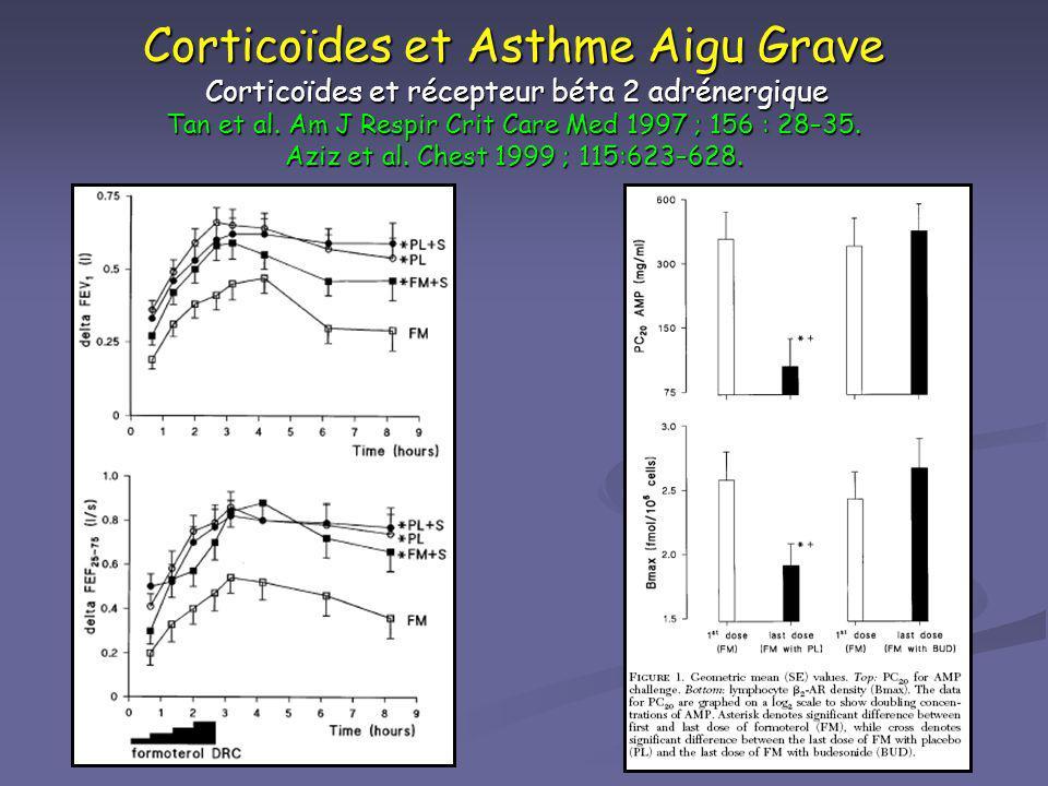 Corticoïdes et Asthme Aigu Grave Corticoïdes et récepteur béta 2 adrénergique Tan et al. Am J Respir Crit Care Med 1997 ; 156 : 28–35. Aziz et al. Chest 1999 ; 115:623–628.