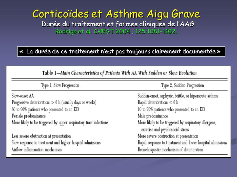 Corticoïdes et Asthme Aigu Grave Durée du traitement et formes cliniques de l'AAG Rodrigo et al. CHEST 2004 ; 125:1081–1102.