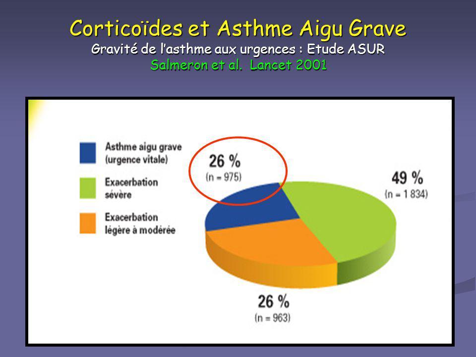 Corticoïdes et Asthme Aigu Grave Gravité de l'asthme aux urgences : Etude ASUR Salmeron et al. Lancet 2001