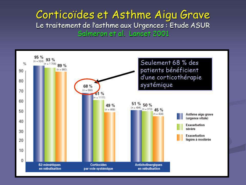 Corticoïdes et Asthme Aigu Grave Le traitement de l'asthme aux Urgences : Etude ASUR Salmeron et al. Lancet 2001