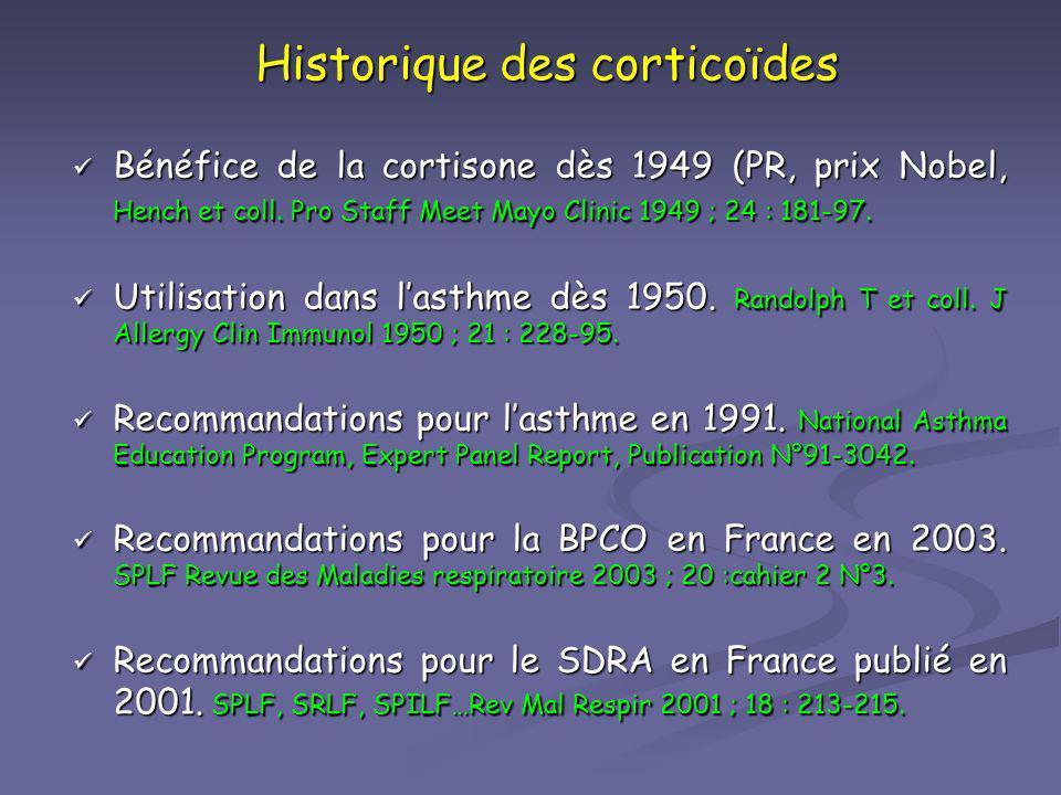 Historique des corticoïdes