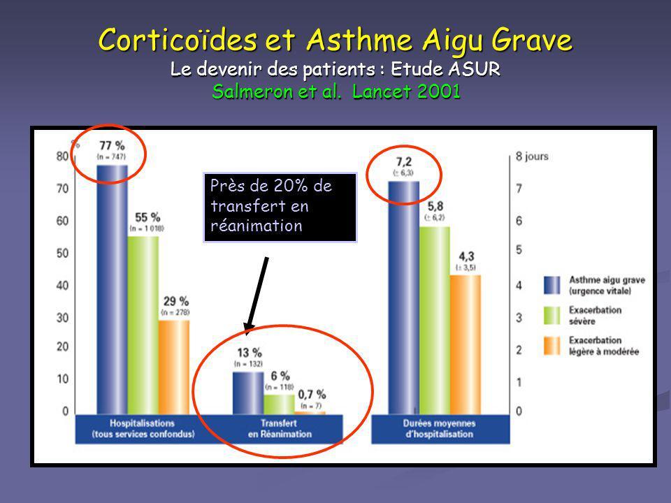 Corticoïdes et Asthme Aigu Grave Le devenir des patients : Etude ASUR Salmeron et al. Lancet 2001