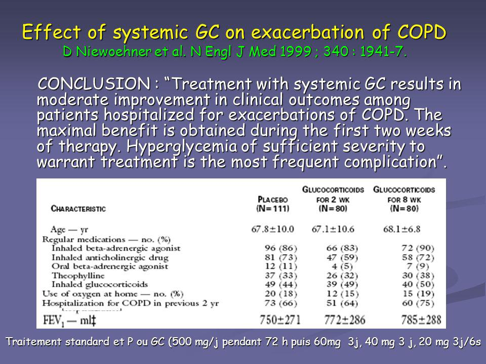 Effect of systemic GC on exacerbation of COPD D Niewoehner et al