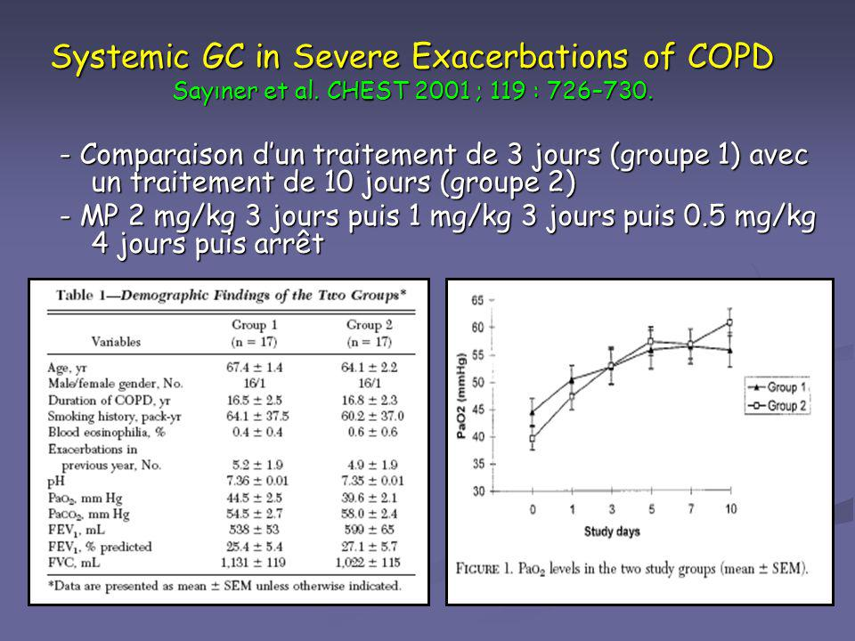 Systemic GC in Severe Exacerbations of COPD Sayıner et al