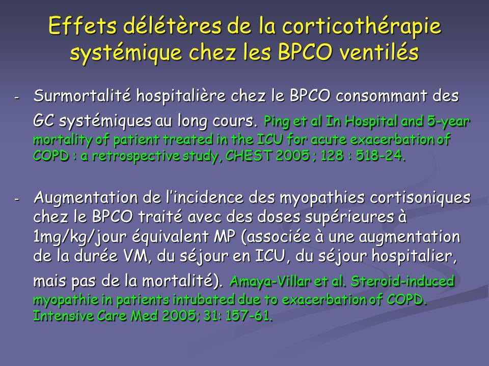 Effets délétères de la corticothérapie systémique chez les BPCO ventilés