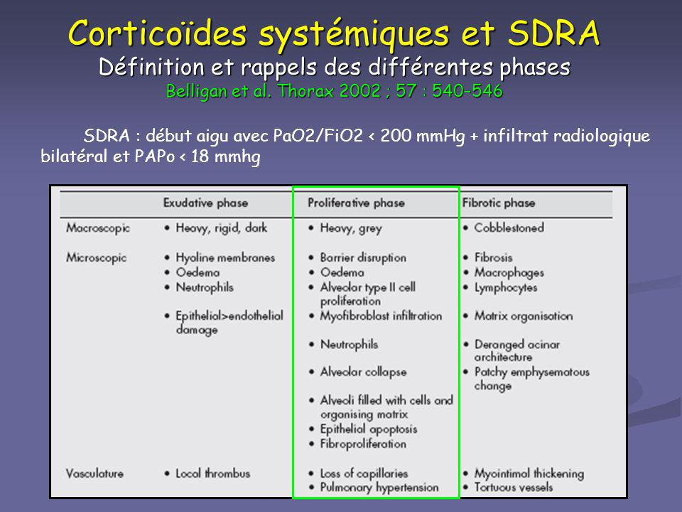 Corticoïdes systémiques et SDRA Définition et rappels des différentes phases Belligan et al. Thorax 2002 ; 57 : 540–546