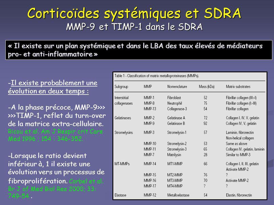 Corticoïdes systémiques et SDRA MMP-9 et TIMP-1 dans le SDRA