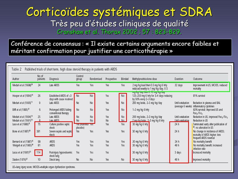 Corticoïdes systémiques et SDRA Très peu d'études cliniques de qualité Cranshaw et al. Thorax 2002 ; 57 : 823–829.