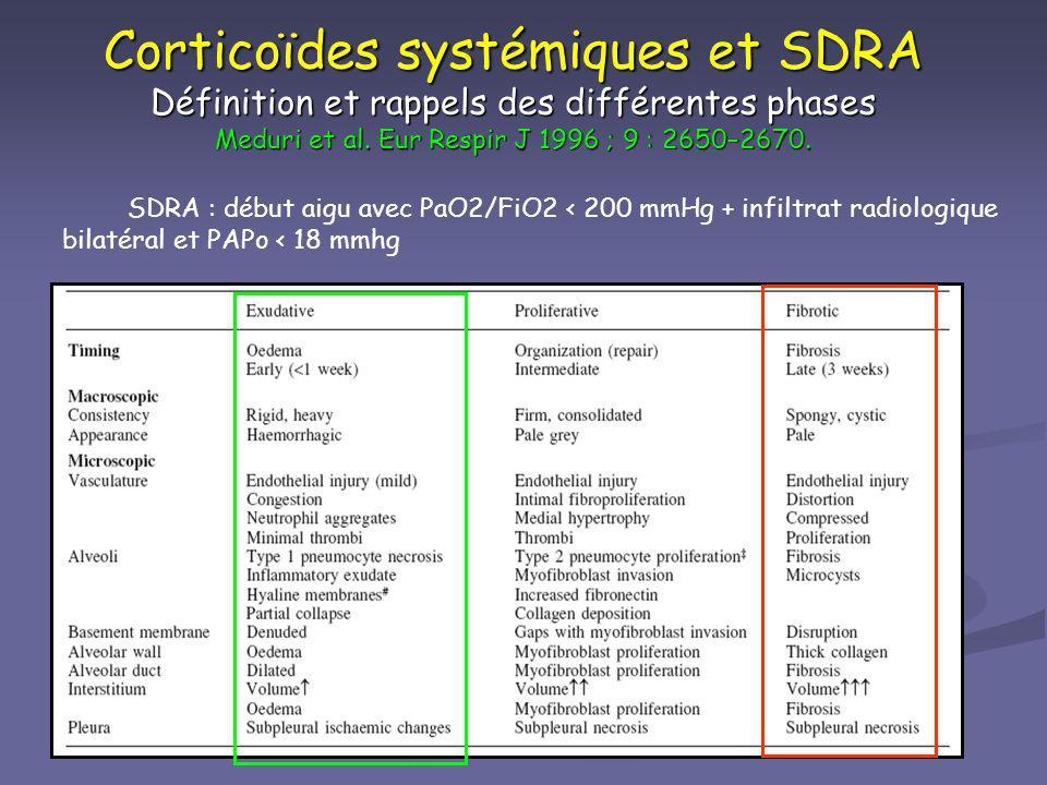Corticoïdes systémiques et SDRA Définition et rappels des différentes phases Meduri et al. Eur Respir J 1996 ; 9 : 2650–2670.