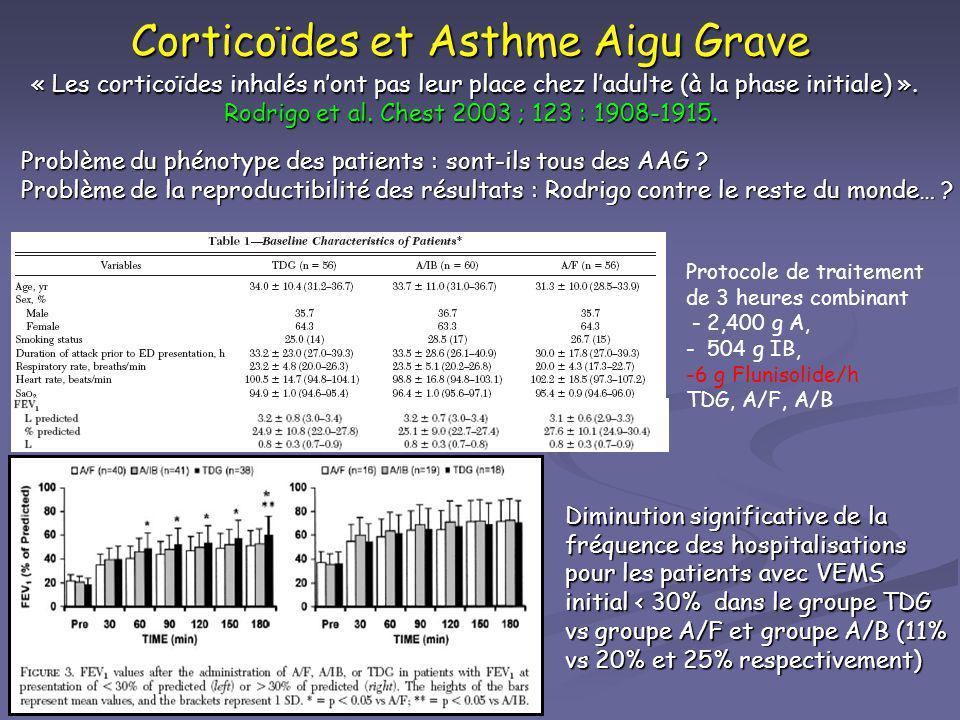 Corticoïdes et Asthme Aigu Grave « Les corticoïdes inhalés n'ont pas leur place chez l'adulte (à la phase initiale) ». Rodrigo et al. Chest 2003 ; 123 : 1908-1915.