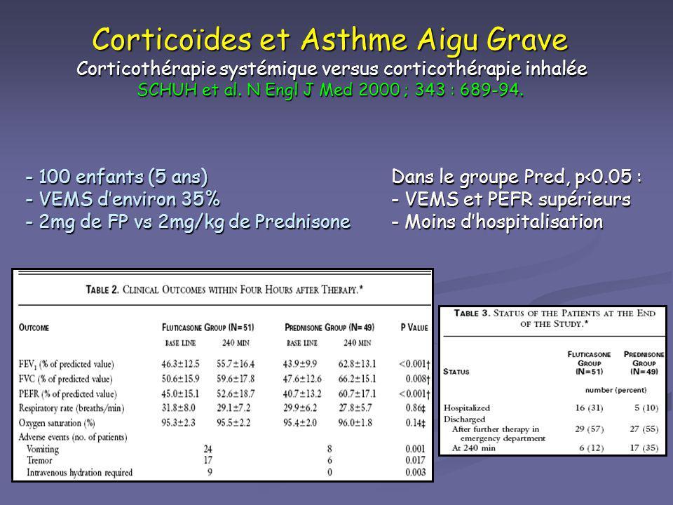 Corticoïdes et Asthme Aigu Grave Corticothérapie systémique versus corticothérapie inhalée SCHUH et al. N Engl J Med 2000 ; 343 : 689-94.