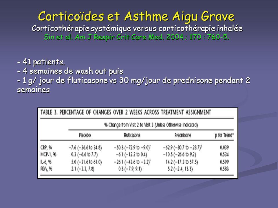 Corticoïdes et Asthme Aigu Grave Corticothérapie systémique versus corticothérapie inhalée Sin et al. Am J Respir Crit Care Med. 2004 ; 170 : 760-5.