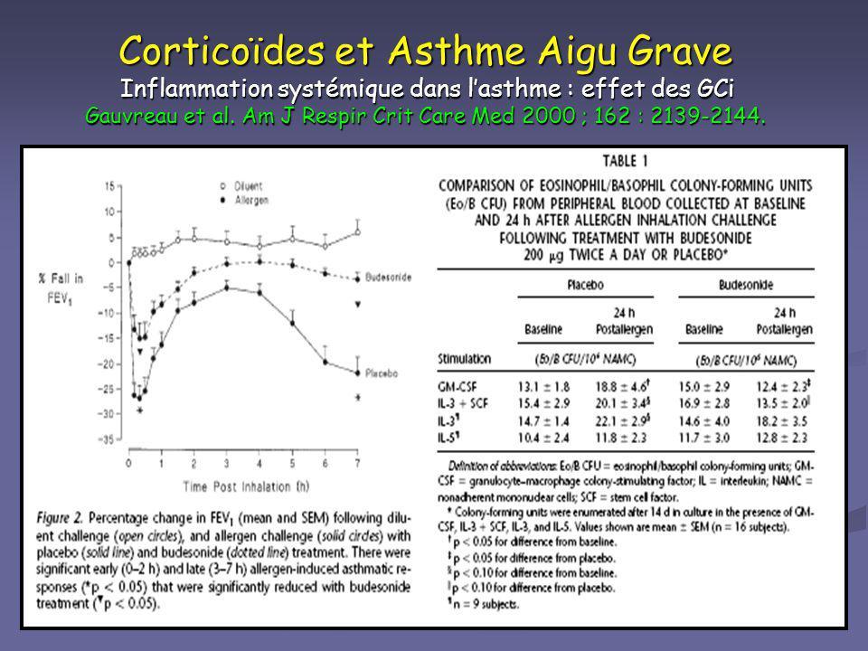 Corticoïdes et Asthme Aigu Grave Inflammation systémique dans l'asthme : effet des GCi Gauvreau et al. Am J Respir Crit Care Med 2000 ; 162 : 2139-2144.