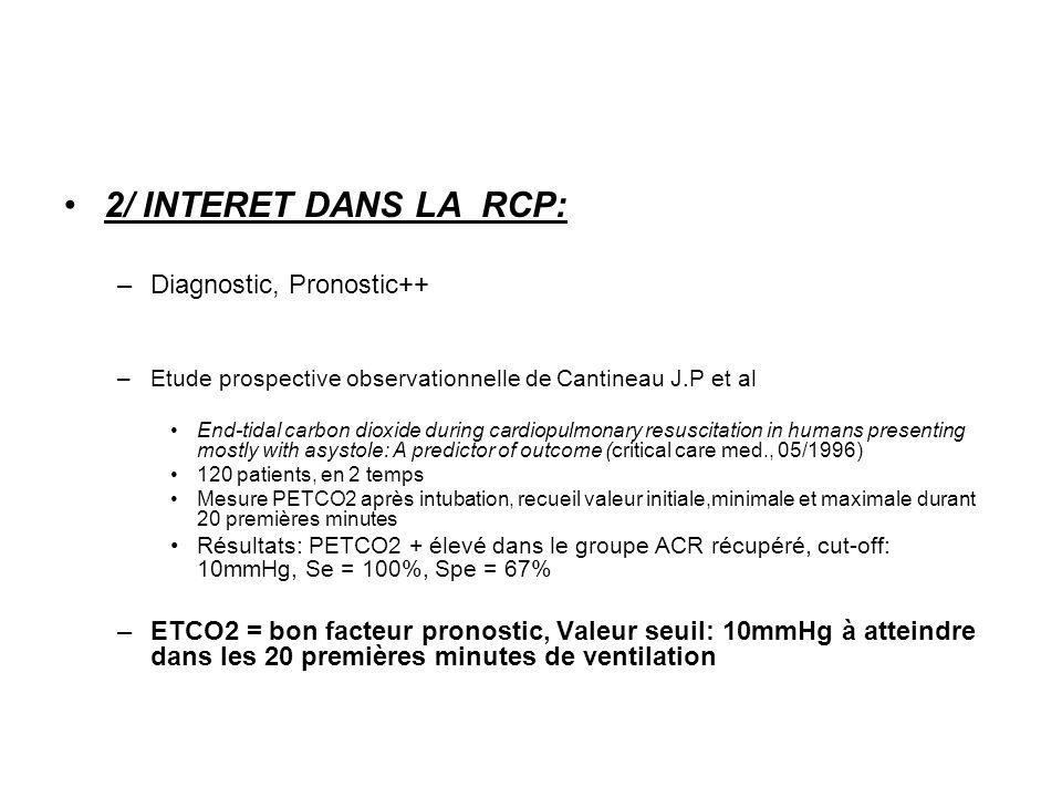 2/ INTERET DANS LA RCP: Diagnostic, Pronostic++