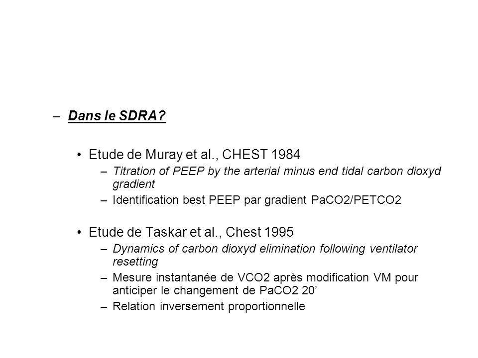 Etude de Muray et al., CHEST 1984