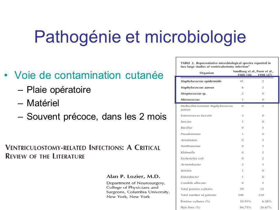 Pathogénie et microbiologie
