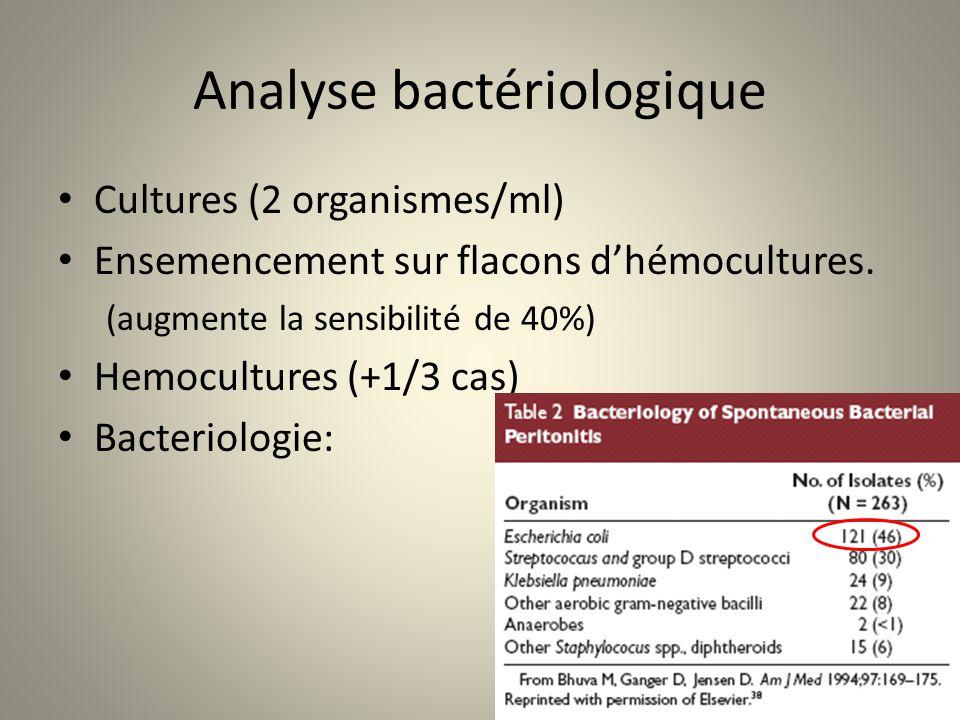 Analyse bactériologique