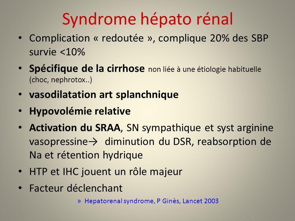 Syndrome hépato rénal Complication « redoutée », complique 20% des SBP survie <10%