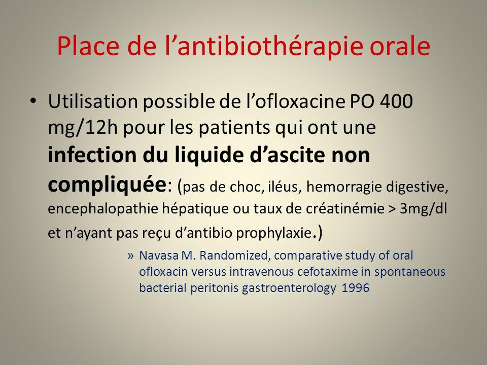 Place de l'antibiothérapie orale