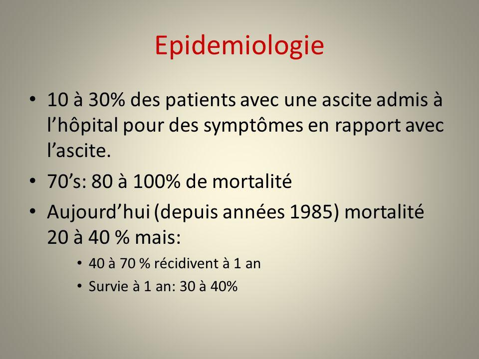Epidemiologie 10 à 30% des patients avec une ascite admis à l'hôpital pour des symptômes en rapport avec l'ascite.