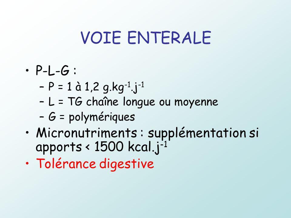 VOIE ENTERALE P-L-G : P = 1 à 1,2 g.kg-1.j-1. L = TG chaîne longue ou moyenne. G = polymériques.