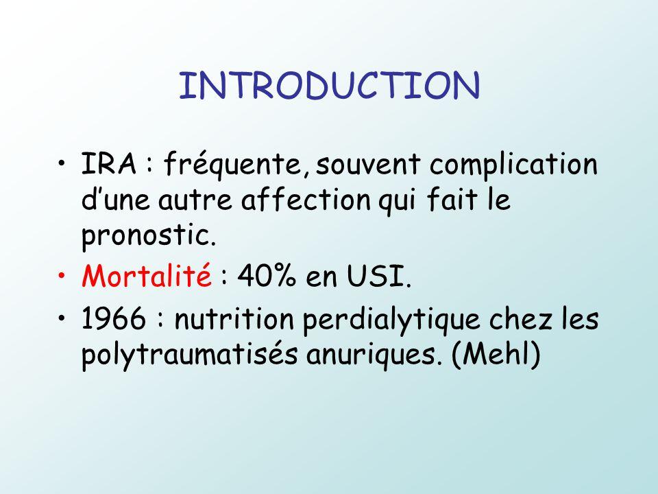 INTRODUCTION IRA : fréquente, souvent complication d'une autre affection qui fait le pronostic. Mortalité : 40% en USI.