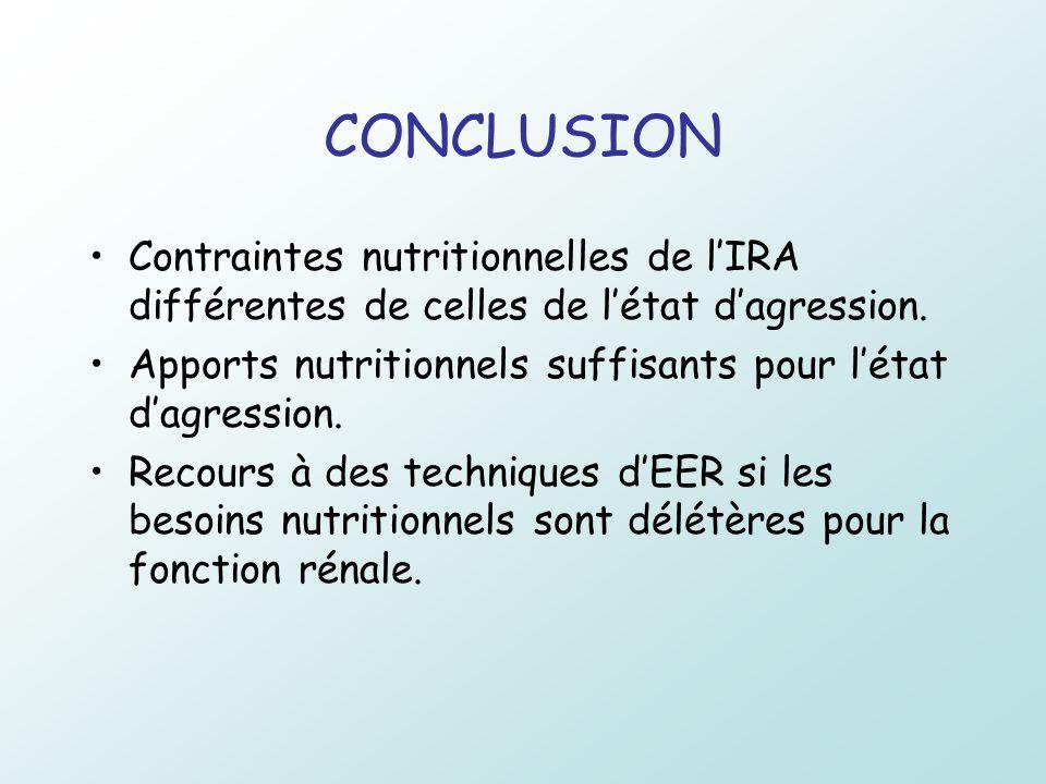 CONCLUSION Contraintes nutritionnelles de l'IRA différentes de celles de l'état d'agression.
