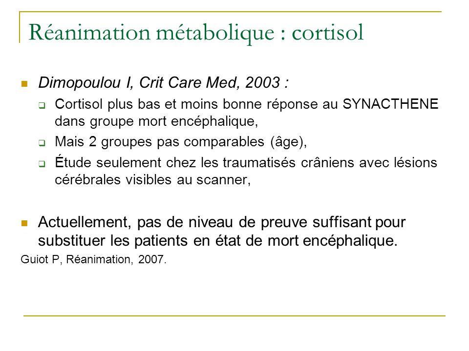 Réanimation métabolique : cortisol