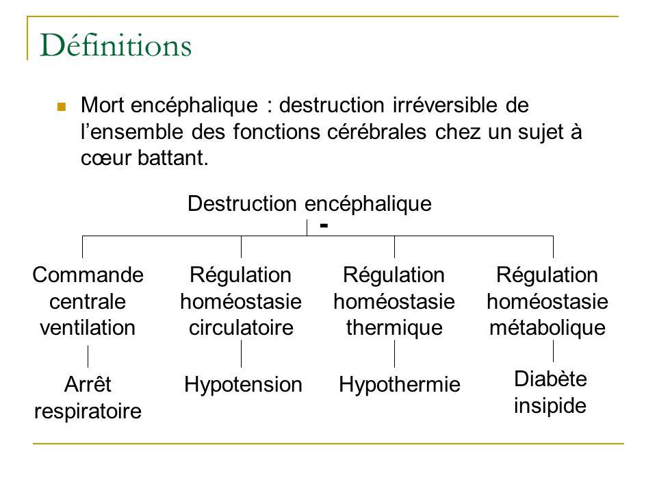 Définitions Mort encéphalique : destruction irréversible de l'ensemble des fonctions cérébrales chez un sujet à cœur battant.