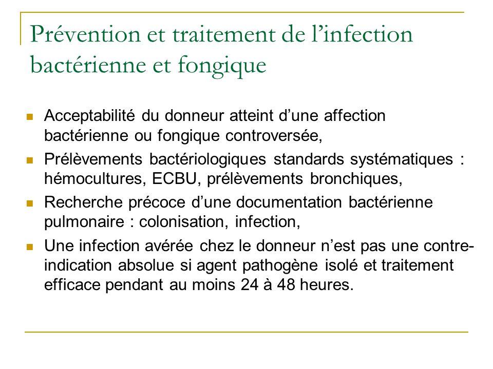 Prévention et traitement de l'infection bactérienne et fongique