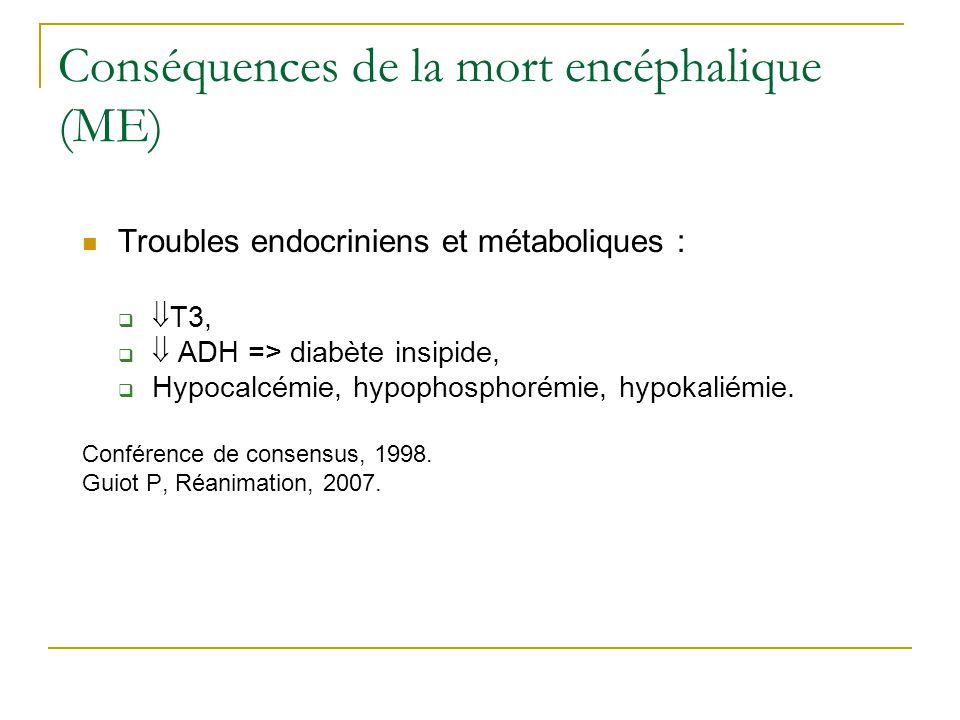 Conséquences de la mort encéphalique (ME)