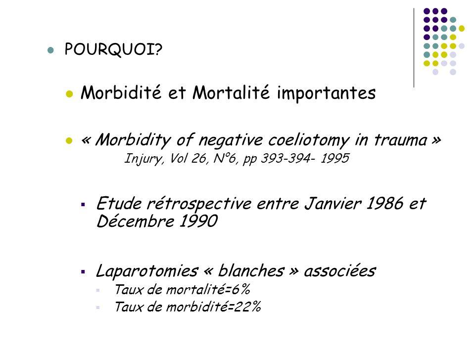 Morbidité et Mortalité importantes