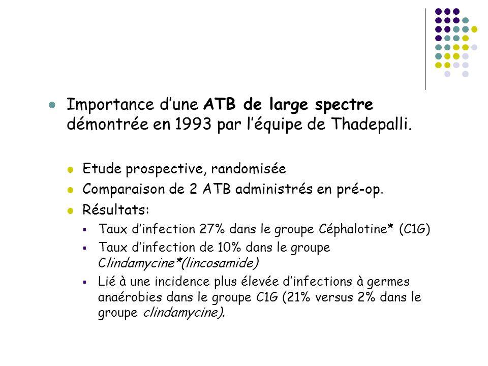 Importance d'une ATB de large spectre démontrée en 1993 par l'équipe de Thadepalli.