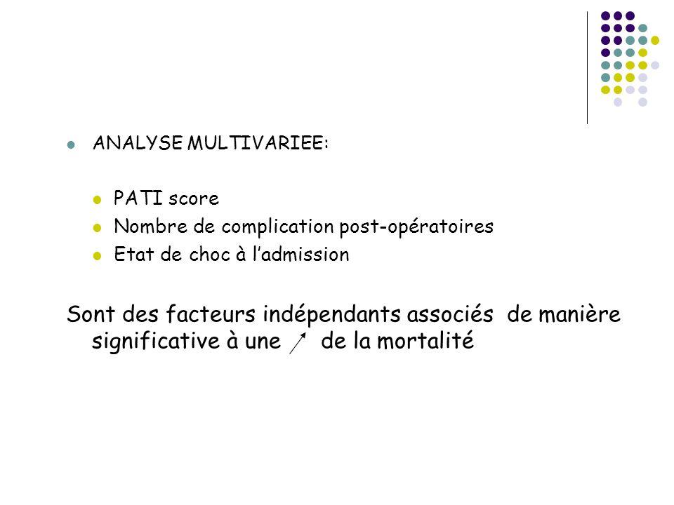 ANALYSE MULTIVARIEE: PATI score. Nombre de complication post-opératoires. Etat de choc à l'admission.