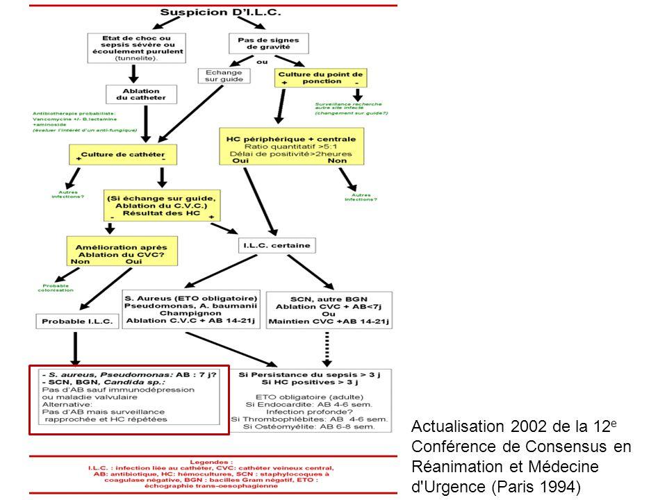 Actualisation 2002 de la 12e Conférence de Consensus en Réanimation et Médecine d Urgence (Paris 1994)