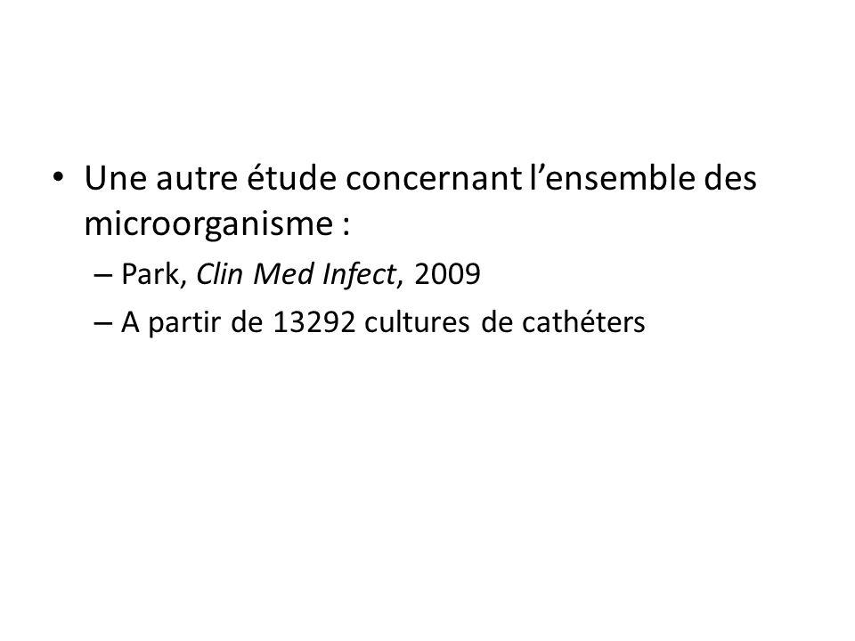 Une autre étude concernant l'ensemble des microorganisme :